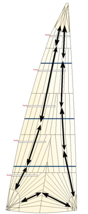 radialRacing2